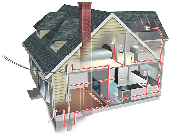 Should I Try To Upgrade My Home Electrical System Myself?
