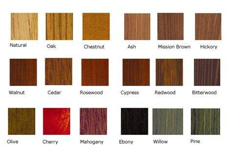 Stain types!